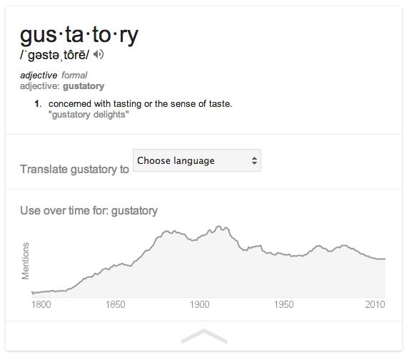 gustatory according to Google